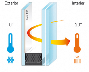 efecto del bajo emisivo en invierno con climalit
