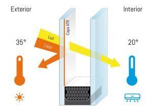efecto control solar en un vidrio climalit